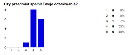 ankieta01