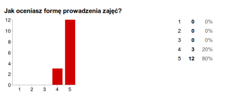 ankieta03