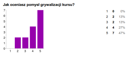 ankieta04
