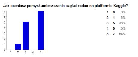 ankieta05