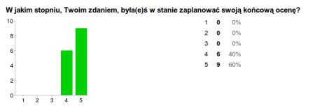 ankieta09